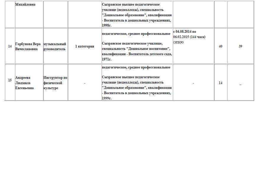pedsostav5